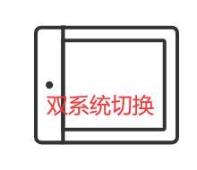 双系统平板系统切换工具InsydeQ2S+WinToAnd