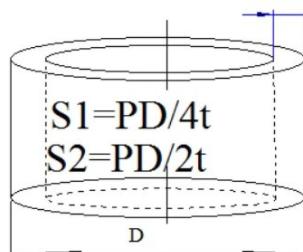 ChemMaths 17.6 - 化学算术计算器