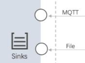 EMQ X Kuiper - 超轻量物联网边缘数据分析软件
